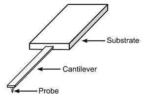 Probe showing the Cantilever susbtrate and tip