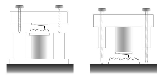 figure 2.7 - illustration of probe scanning and sample scanning designs