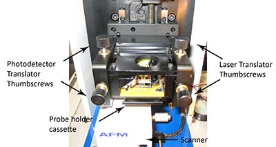 figure 2 controls on head